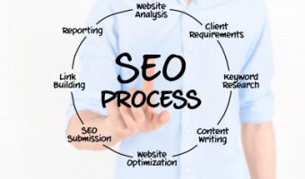 SEO: Knowing Your Target Audience Is Key