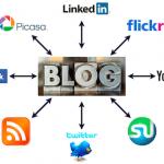 Social Media: Traffic for Blog Posts