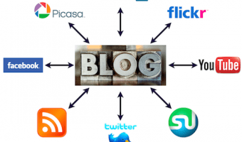 Social Media: Traffic for Blog Posts