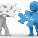 Your Mission and Vision Statements: Clarifying and Identifying
